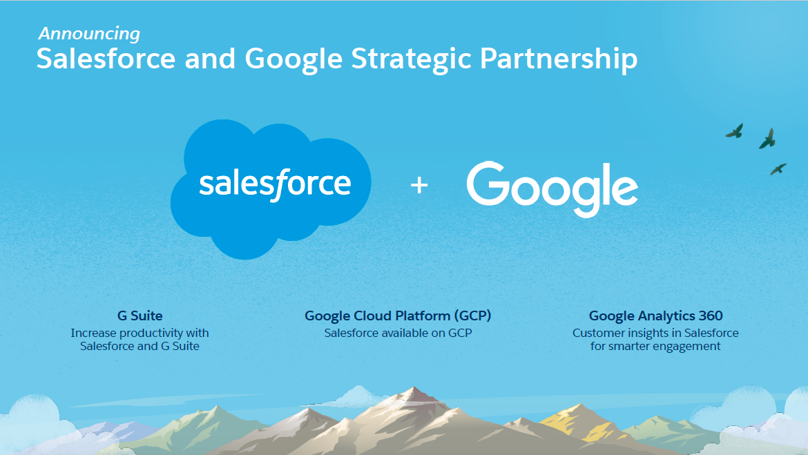 Salesforce+Google
