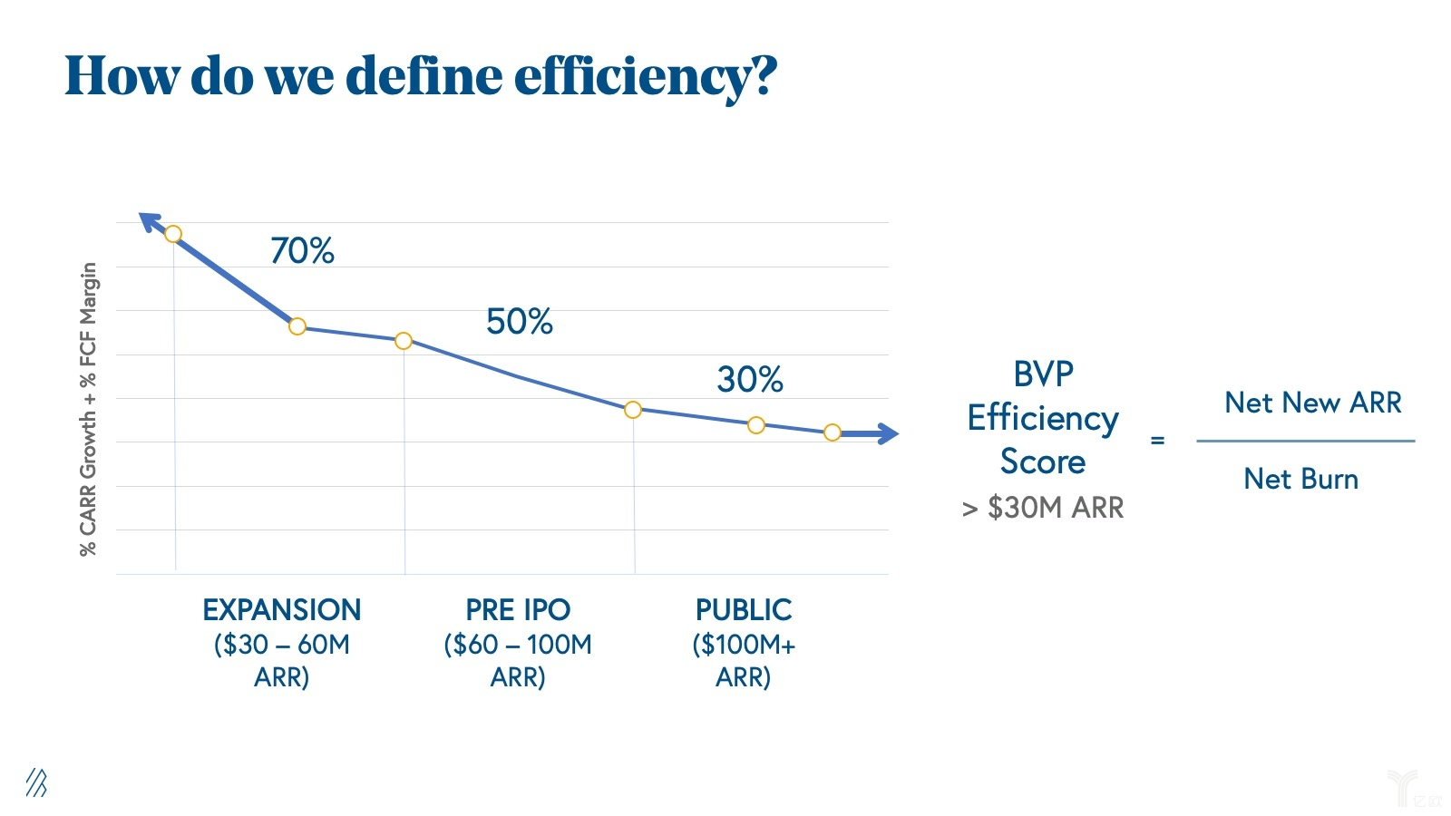 state-of-cloud-bvp-efficiency-score.jpg